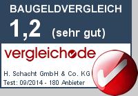 Testsiegel Schacht GmbH